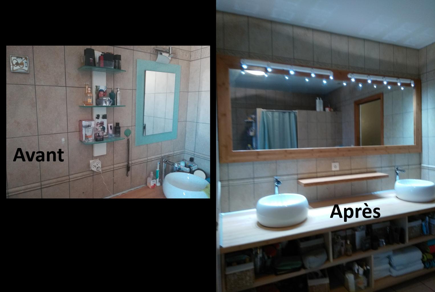 aménagement cuisine, aménagement salle-de-bain, travaux cuisine, travaux salle de bain